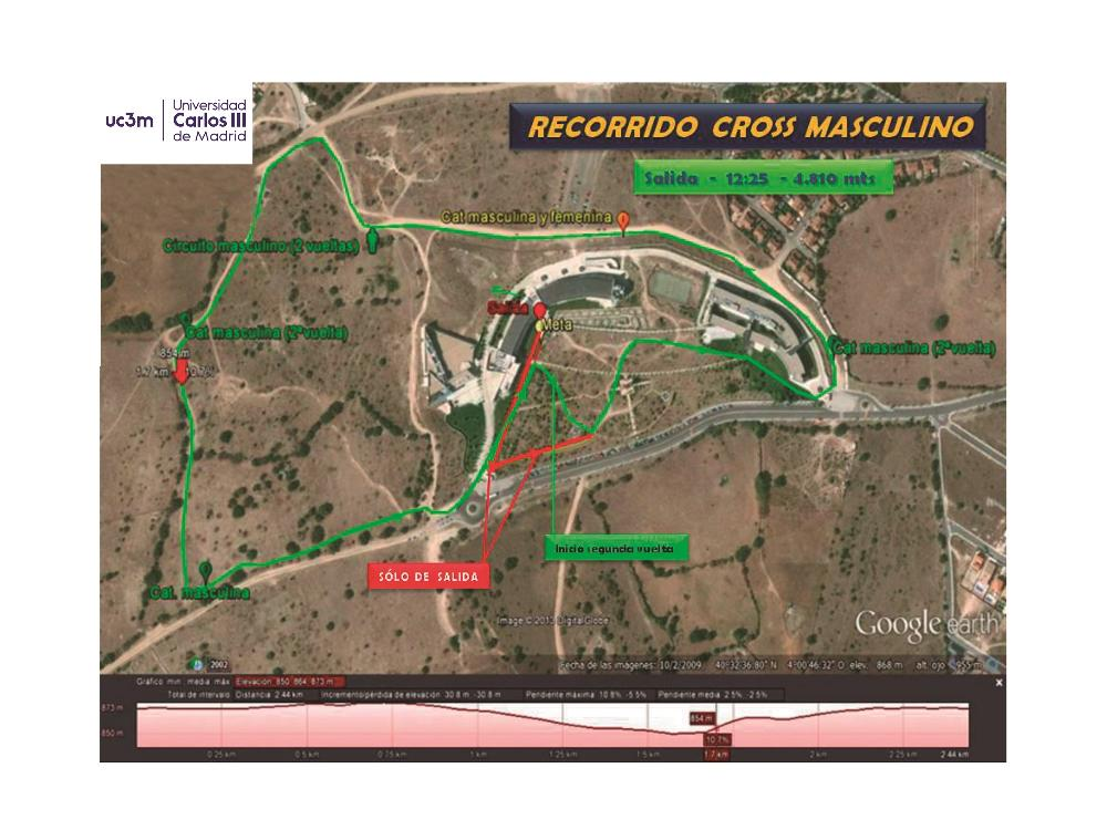 Recorrido Cross Rector Masculino