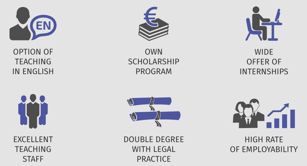 reasons to study master in Labor Legal Consulting