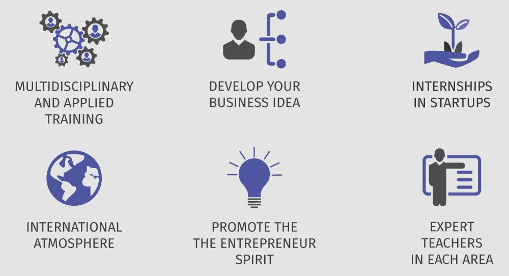 Reasons to study master in Entrepreneurship and Business Venturing