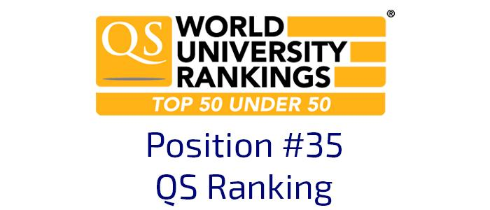 Position 35 of the uc3m in the QS Top 50 under 50 world ranking